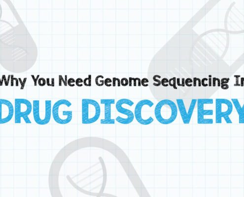 genome sequencing for drug discovery