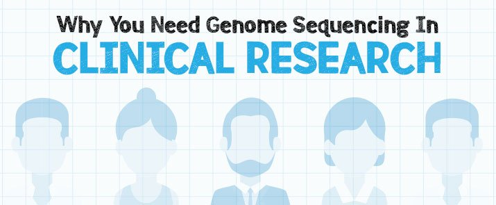 why you need genome sequencing in clinical research